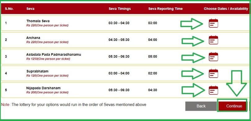 TTD Electronic Lucky Dip Register online for Arjitha Seva Tickets